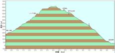 2011sinnen-altitude.jpg